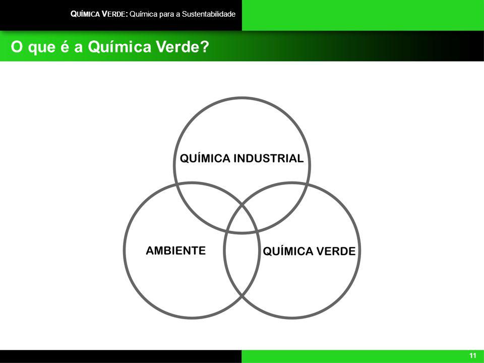 11 Q UÍMICA V ERDE : Química para a Sustentabilidade O que é a Química Verde?