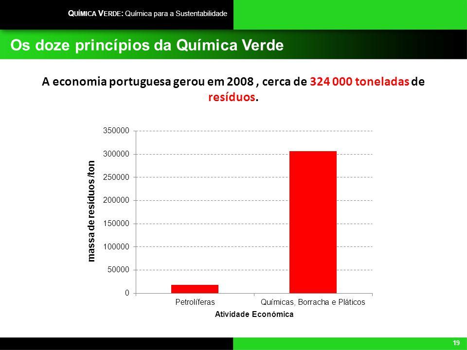 19 Q UÍMICA V ERDE : Química para a Sustentabilidade Os doze princípios da Química Verde A economia portuguesa gerou em 2008, cerca de 324 000 tonelad