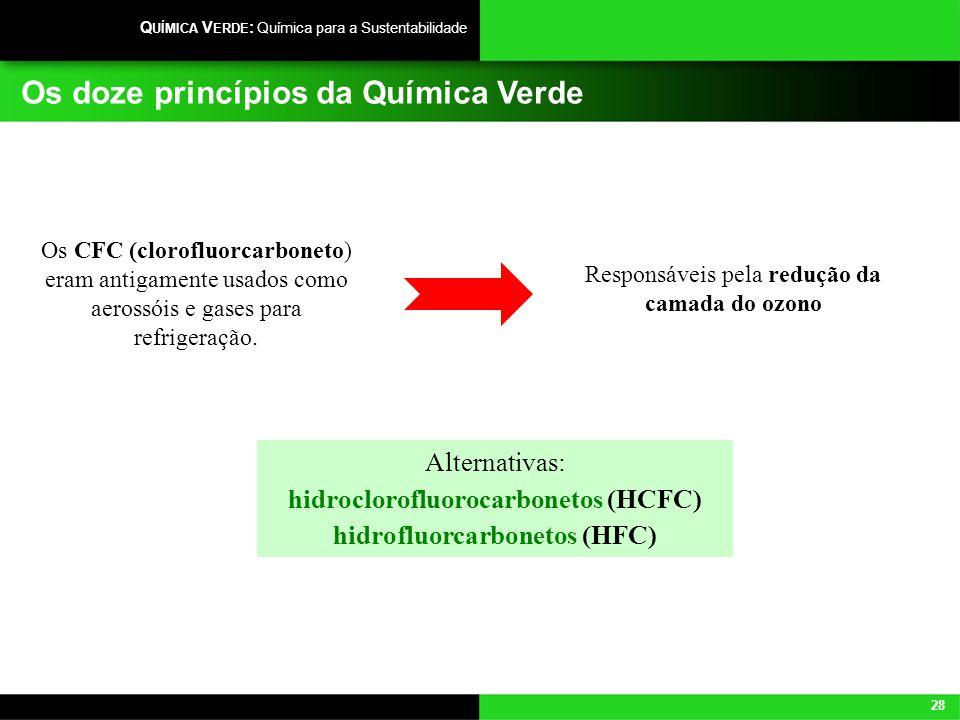 28 Q UÍMICA V ERDE : Química para a Sustentabilidade Os doze princípios da Química Verde Os CFC (clorofluorcarboneto) eram antigamente usados como aer