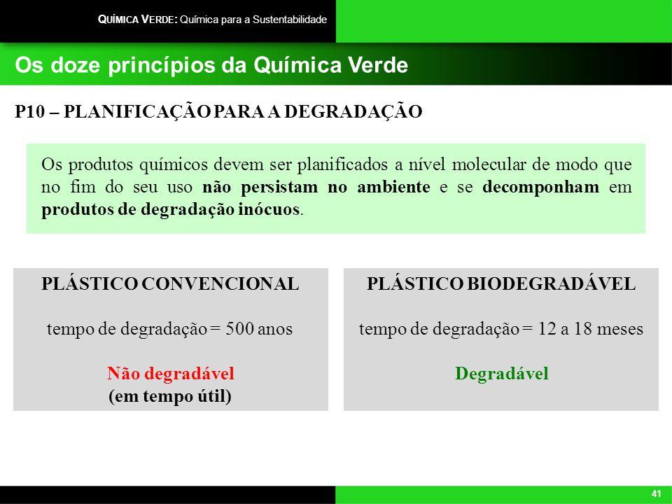 41 Q UÍMICA V ERDE : Química para a Sustentabilidade Os doze princípios da Química Verde Os produtos químicos devem ser planificados a nível molecular