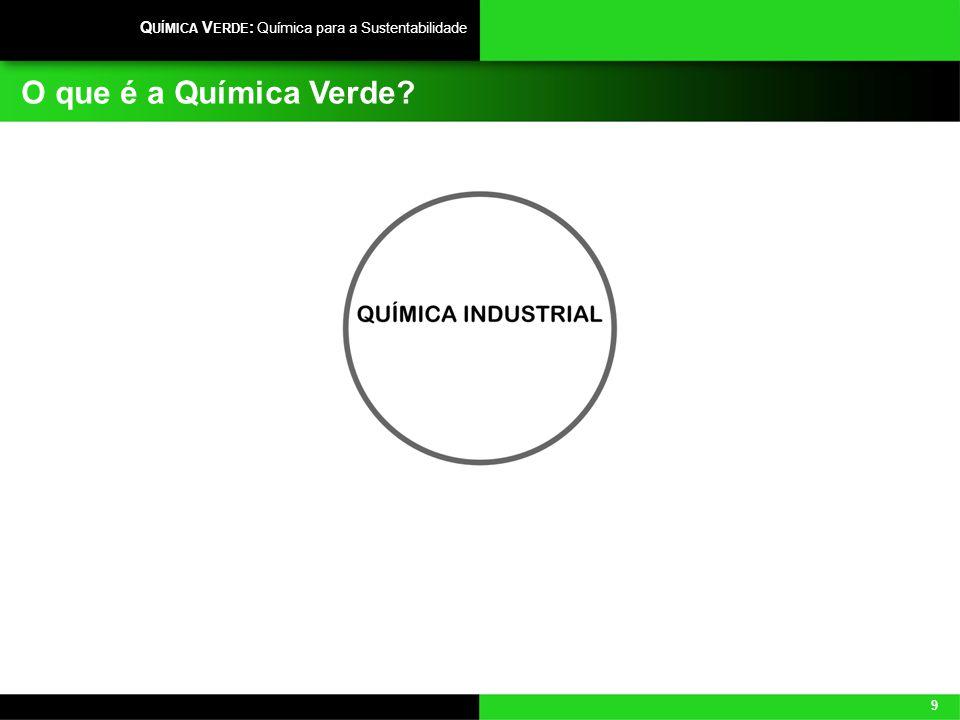 9 Q UÍMICA V ERDE : Química para a Sustentabilidade O que é a Química Verde?