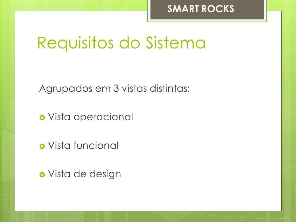 Requisitos do Sistema Agrupados em 3 vistas distintas: Vista operacional Vista funcional Vista de design SMART ROCKS