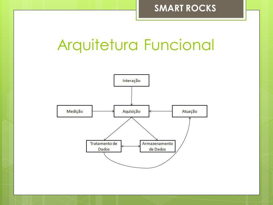 Arquitetura Funcional SMART ROCKS