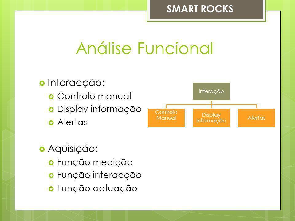 Análise Funcional Interacção: Controlo manual Display informação Alertas Aquisição: Função medição Função interacção Função actuação SMART ROCKS Interação Controlo Manual Display Informação Alertas