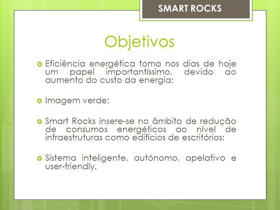 Objetivos Eficiência energética toma nos dias de hoje um papel importantíssimo, devido ao aumento do custo da energia; Imagem verde; Smart Rocks insere-se no âmbito de redução de consumos energéticos ao nível de infraestruturas como edifícios de escritórios; Sistema inteligente, autónomo, apelativo e user-friendly.