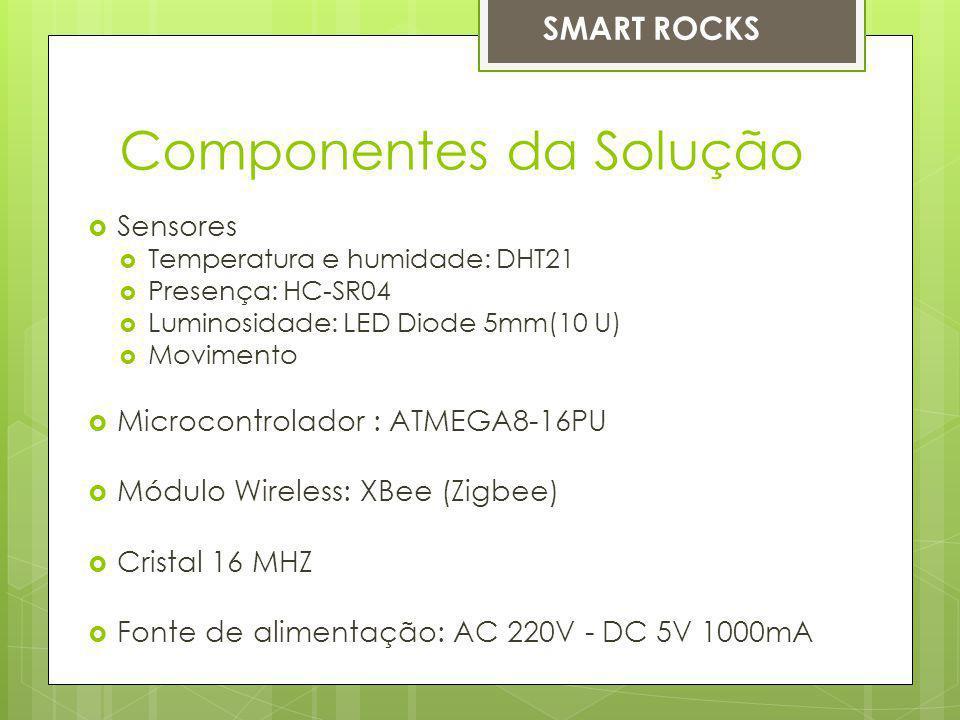 Componentes da Solução Sensores Temperatura e humidade: DHT21 Presença: HC-SR04 Luminosidade: LED Diode 5mm(10 U) Movimento Microcontrolador : ATMEGA8-16PU Módulo Wireless: XBee (Zigbee) Cristal 16 MHZ Fonte de alimentação: AC 220V - DC 5V 1000mA SMART ROCKS