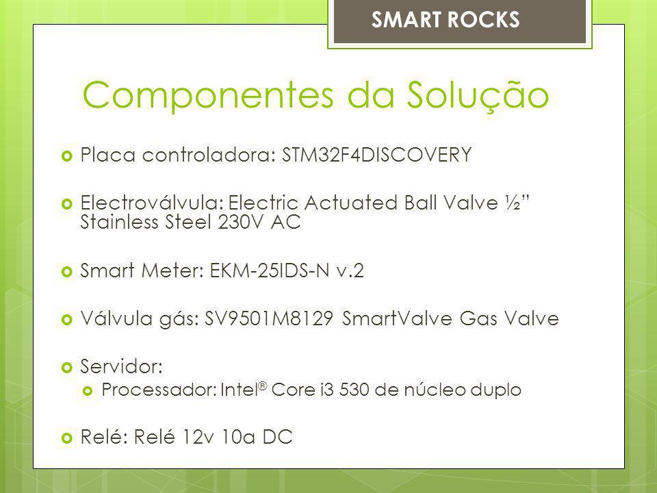 Componentes da Solução Placa controladora: STM32F4DISCOVERY Electroválvula: Electric Actuated Ball Valve ½ Stainless Steel 230V AC Smart Meter: EKM-25IDS-N v.2 Válvula gás: SV9501M8129 SmartValve Gas Valve Servidor: Processador: Intel ® Core i3 530 de núcleo duplo Relé: Relé 12v 10a DC SMART ROCKS