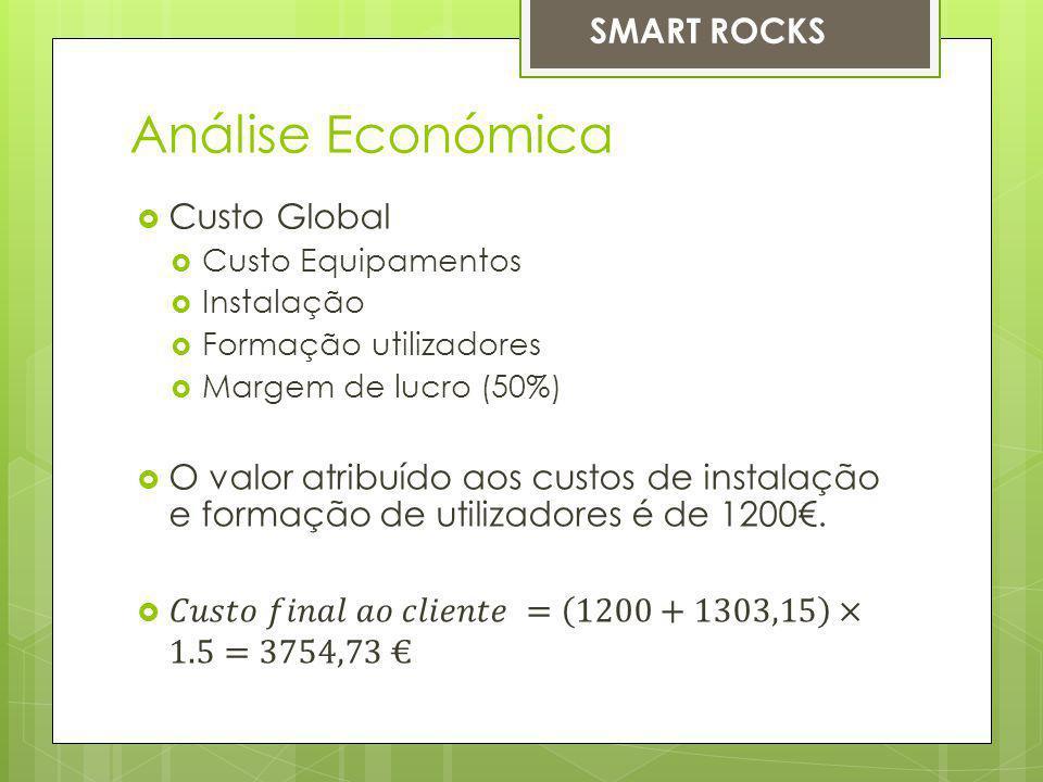 Análise Económica SMART ROCKS