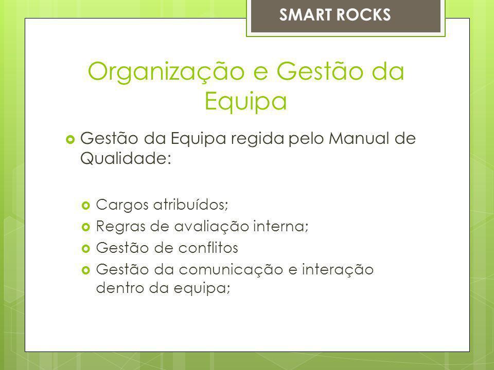 Organização e Gestão da Equipa Gestão da Equipa regida pelo Manual de Qualidade: Cargos atribuídos; Regras de avaliação interna; Gestão de conflitos Gestão da comunicação e interação dentro da equipa; SMART ROCKS