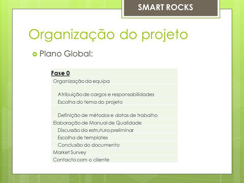 Organização do projeto Plano Global: SMART ROCKS Fase 0 Organização da equipa Atribuição de cargos e responsabilidades Escolha do tema do projeto Definição de métodos e datas de trabalho Elaboração de Manual de Qualidade Discussão da estrutura preliminar Escolha de templates Conclusão do documento Market Survey Contacto com o cliente