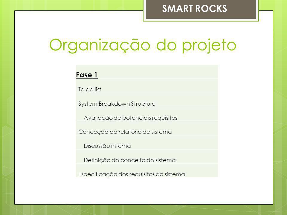 Organização do projeto SMART ROCKS Fase 1 To do list System Breakdown Structure Avaliação de potenciais requisitos Conceção do relatório de sistema Discussão interna Definição do conceito do sistema Especificação dos requisitos do sistema