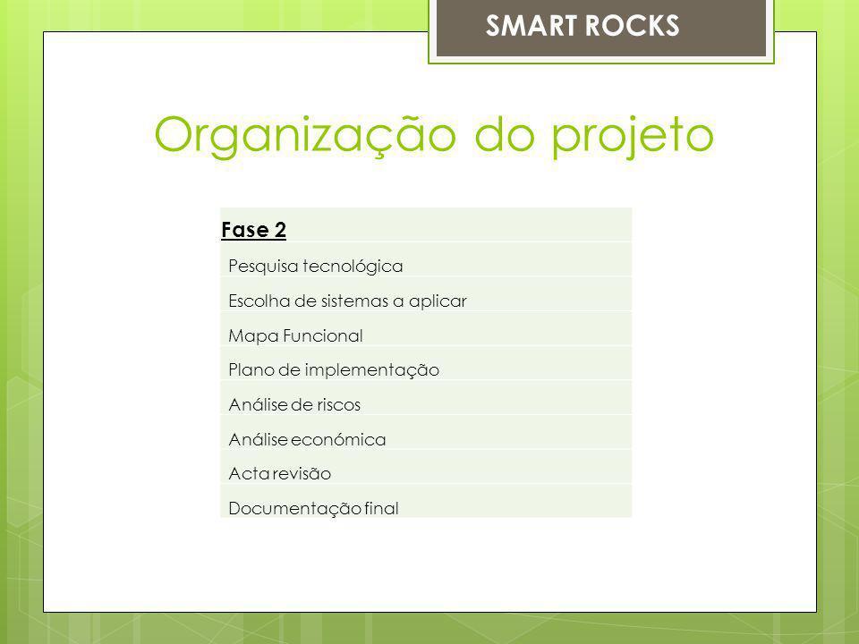 Organização do projeto SMART ROCKS Fase 2 Pesquisa tecnológica Escolha de sistemas a aplicar Mapa Funcional Plano de implementação Análise de riscos Análise económica Acta revisão Documentação final