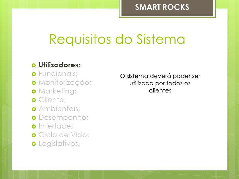 Requisitos do Sistema Utilizadores ; Funcionais; Monitorização; Marketing; Cliente; Ambientais; Desempenho; Interface; Ciclo de Vida; Legislativos.
