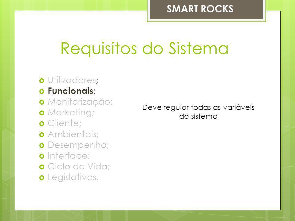 Requisitos do Sistema Utilizadores; Funcionais ; Monitorização; Marketing; Cliente; Ambientais; Desempenho; Interface; Ciclo de Vida; Legislativos. De