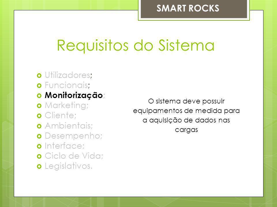 Requisitos do Sistema Utilizadores; Funcionais; Monitorização ; Marketing; Cliente; Ambientais; Desempenho; Interface; Ciclo de Vida; Legislativos. O