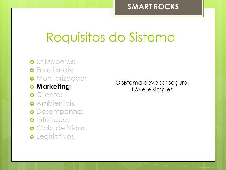 Requisitos do Sistema Utilizadores; Funcionais; Monitorização; Marketing ; Cliente; Ambientais; Desempenho; Interface; Ciclo de Vida; Legislativos. O