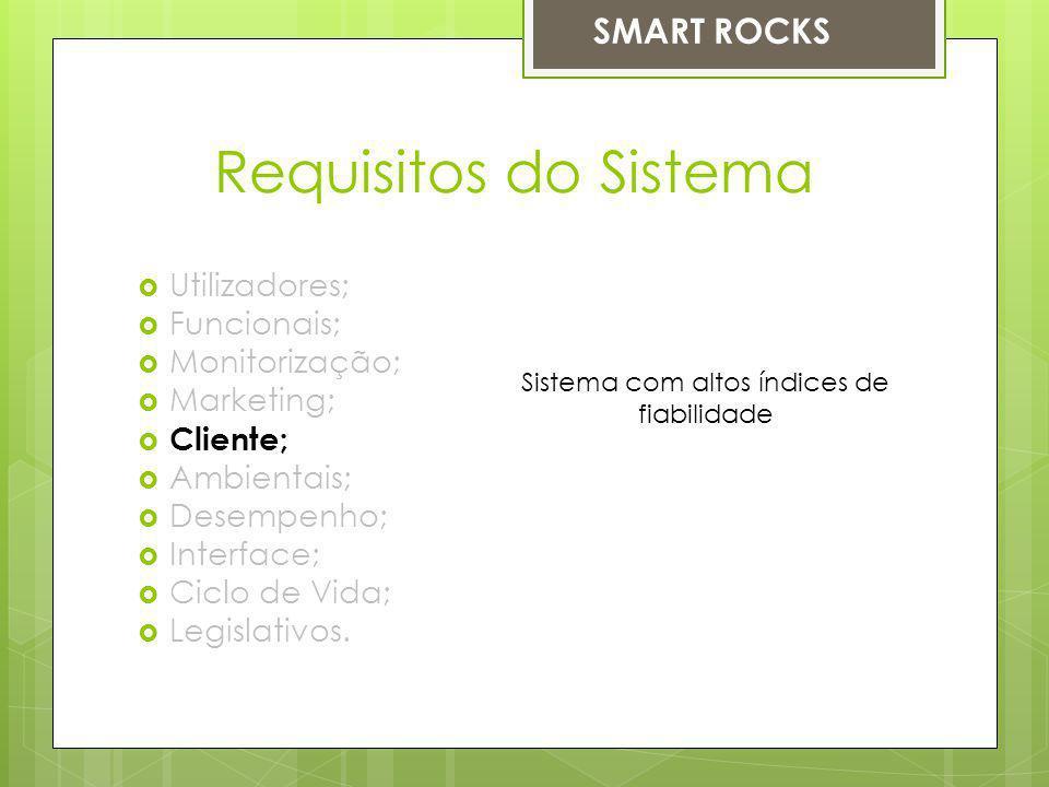 Requisitos do Sistema Utilizadores; Funcionais; Monitorização; Marketing; Cliente; Ambientais; Desempenho; Interface; Ciclo de Vida; Legislativos. Sis