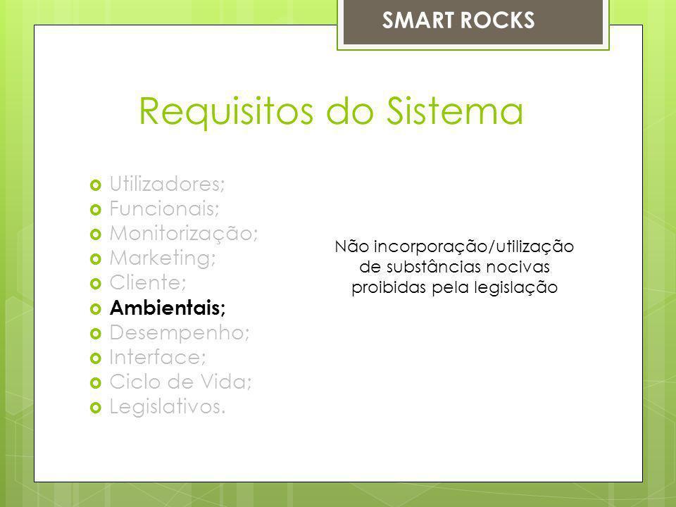 Requisitos do Sistema Utilizadores; Funcionais; Monitorização; Marketing; Cliente; Ambientais; Desempenho; Interface; Ciclo de Vida; Legislativos. Não
