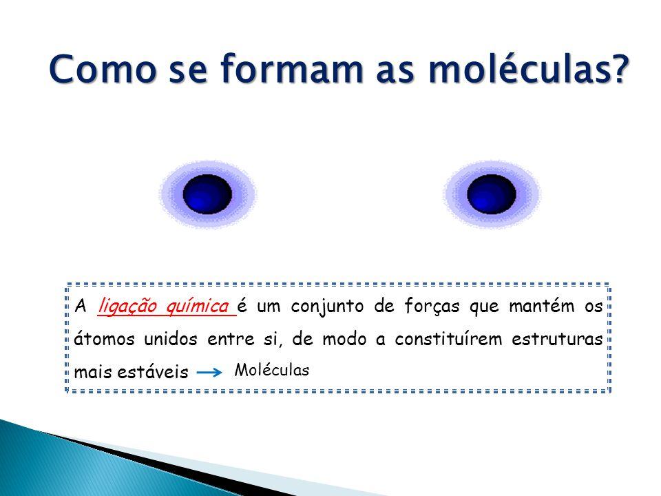 Polaridade das Moléculas Exemplo: No caso do hidrogénio, H 2 ; os electrões são igualmente partilhados pelos dois núcleos -molécula Apolar