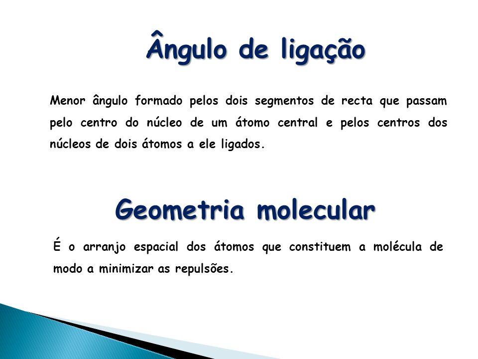Diferentes tipos de geometria molecular AX Geometria linear O 2, N 2, H 2, HF,… AX 2 Geometria linear Geometria angular Átomo central não tem electrões não ligantes CO 2 ângulo de ligação 180º Átomo central tem electrões não ligantes H 2 O ângulo de ligação 104,5º