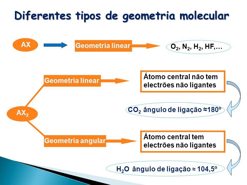 AX 3 Geometria triangular plana Geometria Piramidal trigonal Átomo central não tem electrões não ligantes BF 3 ângulo de ligação 120º Átomo central tem electrões não ligantes NH 3 ângulo de ligação 106,5º AX 4 Geometria tetraédrica CH 4 ângulo de ligação de 109,5º Átomo central não tem electrões não ligantes