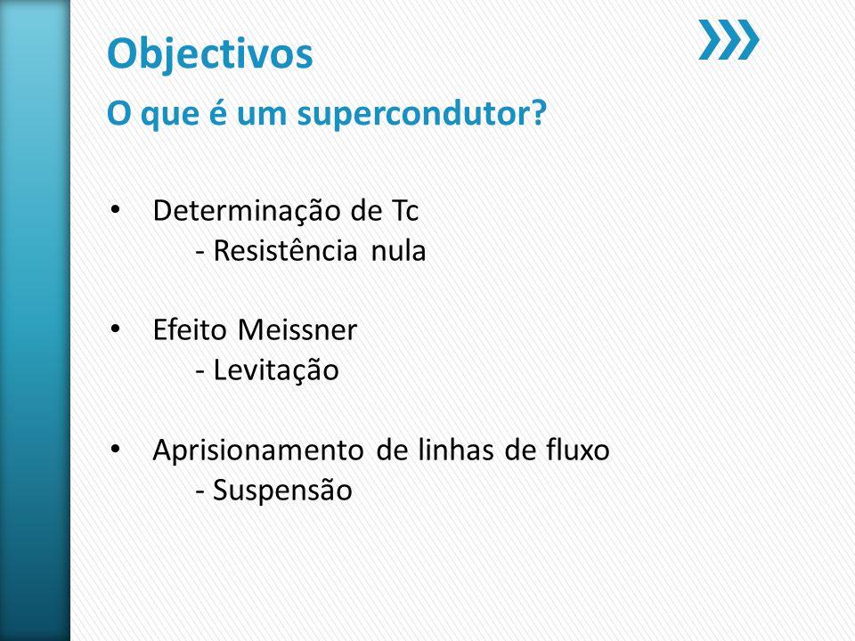 Objectivos O que é um supercondutor? Determinação de Tc - Resistência nula Efeito Meissner - Levitação Aprisionamento de linhas de fluxo - Suspensão