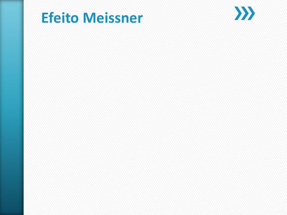Efeito Meissner