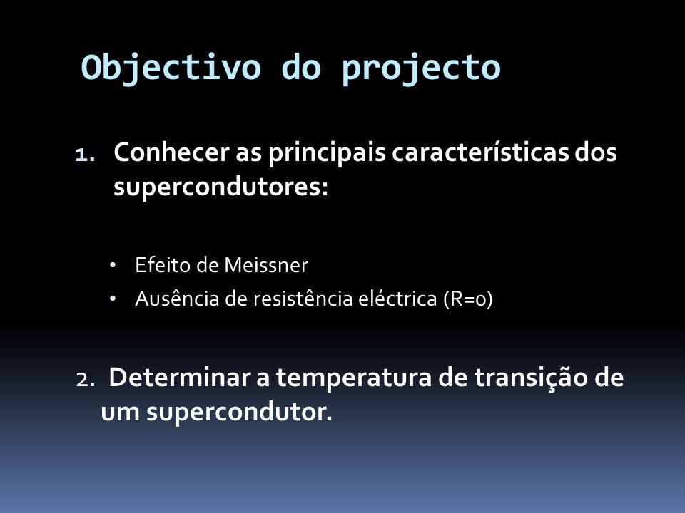 Objectivo do projecto 1.