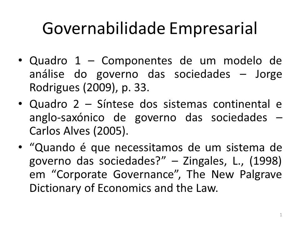 Governabilidade Empresarial Quadro 1 – Componentes de um modelo de análise do governo das sociedades – Jorge Rodrigues (2009), p.