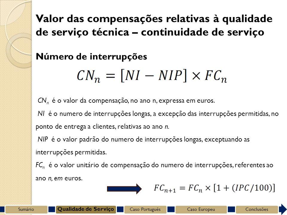 Valor das compensações relativas à qualidade de serviço técnica – continuidade de serviço Número de interrupções CN n é o valor da compensação, no ano n, expressa em euros.