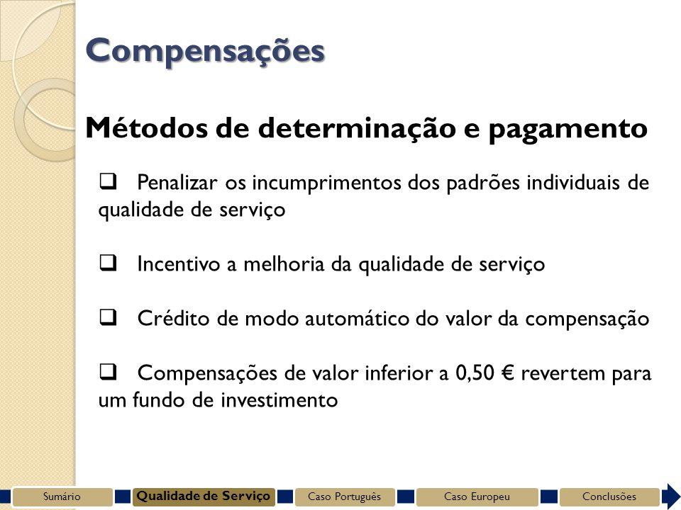 Compensações Penalizar os incumprimentos dos padrões individuais de qualidade de serviço Incentivo a melhoria da qualidade de serviço Crédito de modo automático do valor da compensação Compensações de valor inferior a 0,50 revertem para um fundo de investimento Métodos de determinação e pagamento Sumário Qualidade de Serviço Caso PortuguêsCaso EuropeuConclusões