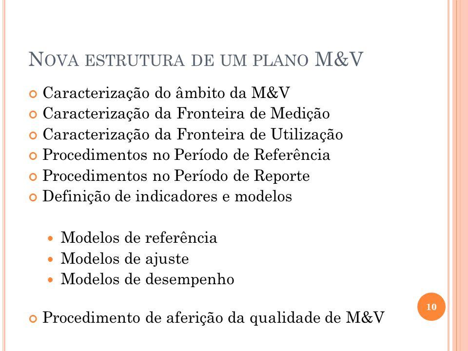 N OVA ESTRUTURA DE UM PLANO M&V Caracterização do âmbito da M&V Caracterização da Fronteira de Medição Caracterização da Fronteira de Utilização Proce