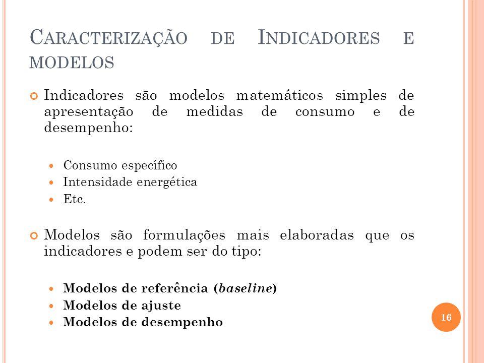 C ARACTERIZAÇÃO DE I NDICADORES E MODELOS Indicadores são modelos matemáticos simples de apresentação de medidas de consumo e de desempenho: Consumo e