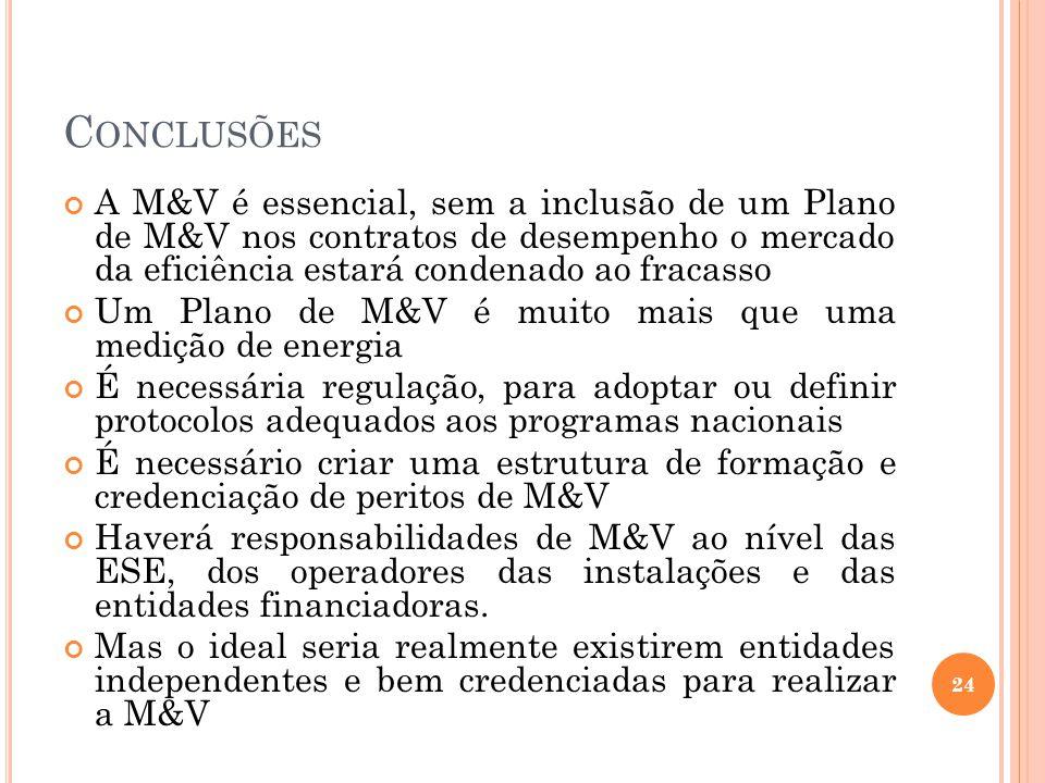 C ONCLUSÕES A M&V é essencial, sem a inclusão de um Plano de M&V nos contratos de desempenho o mercado da eficiência estará condenado ao fracasso Um P