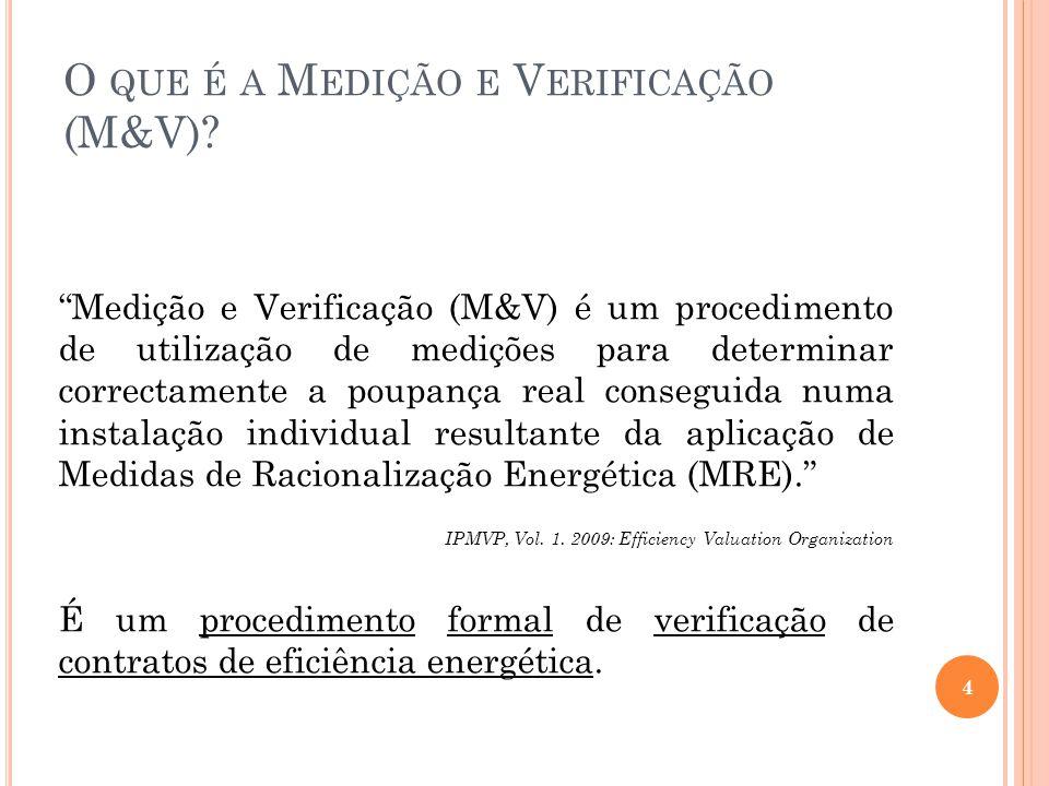 O QUE É A M EDIÇÃO E V ERIFICAÇÃO (M&V)? IPMVP, Vol. 1. 2009: Efficiency Valuation Organization Medição e Verificação (M&V) é um procedimento de utili