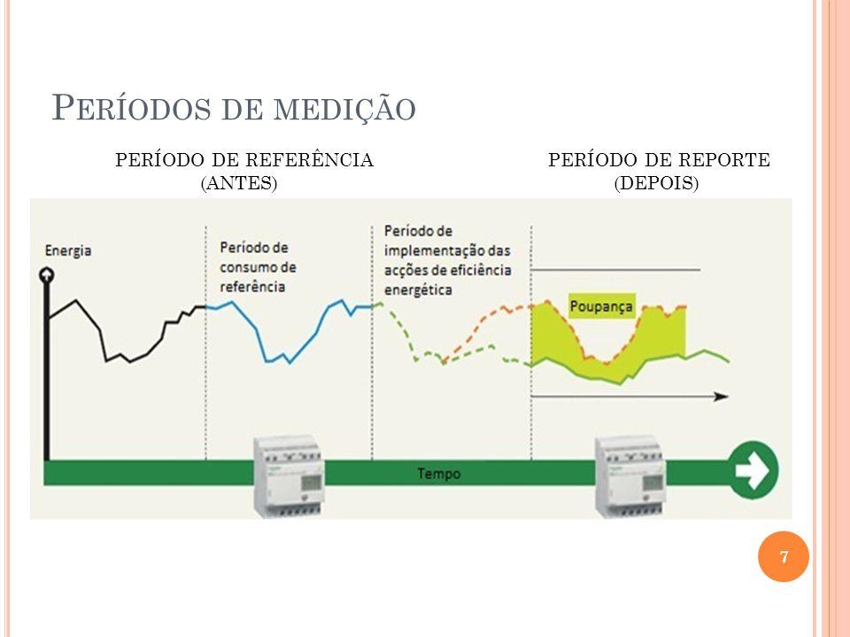 P ERÍODOS DE MEDIÇÃO 7 PERÍODO DE REFERÊNCIA (ANTES) PERÍODO DE REPORTE (DEPOIS)