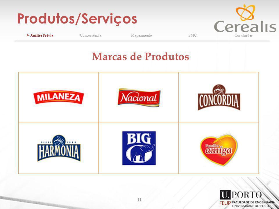 Produtos/Serviços 11 Análise PréviaConcorrênciaMapeamentoBMCConclusões Marcas de Produtos