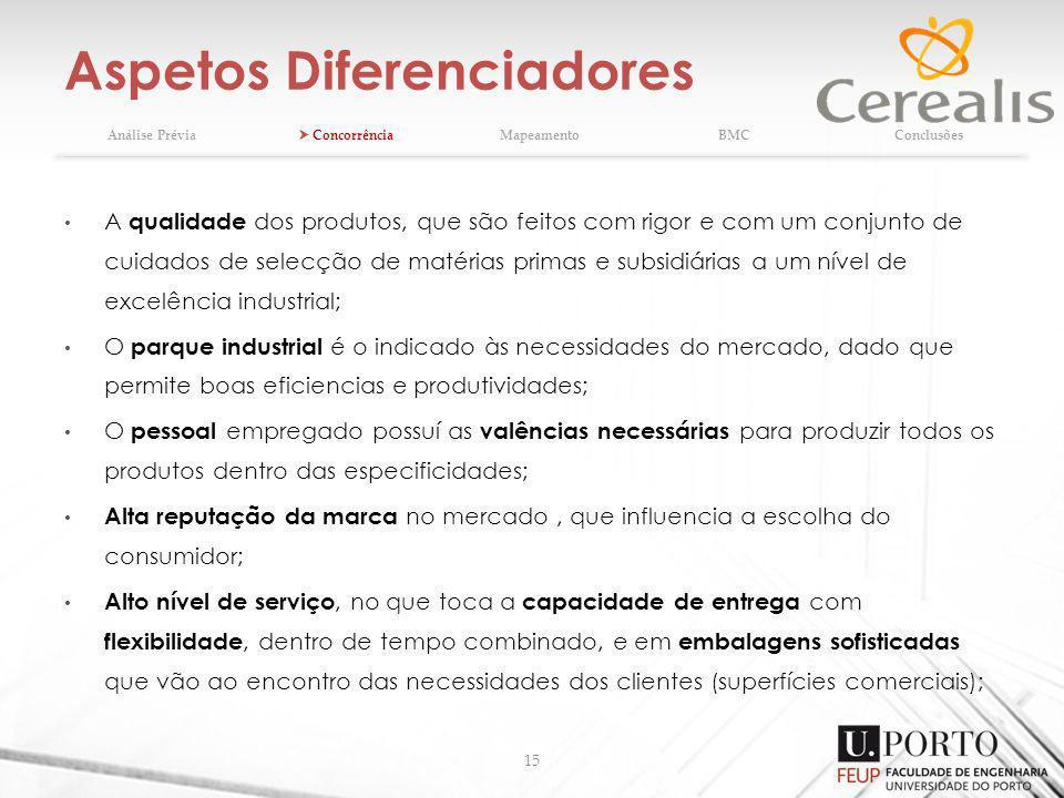 Aspetos Diferenciadores 15 Análise Prévia ConcorrênciaMapeamentoBMCConclusões A qualidade dos produtos, que são feitos com rigor e com um conjunto de