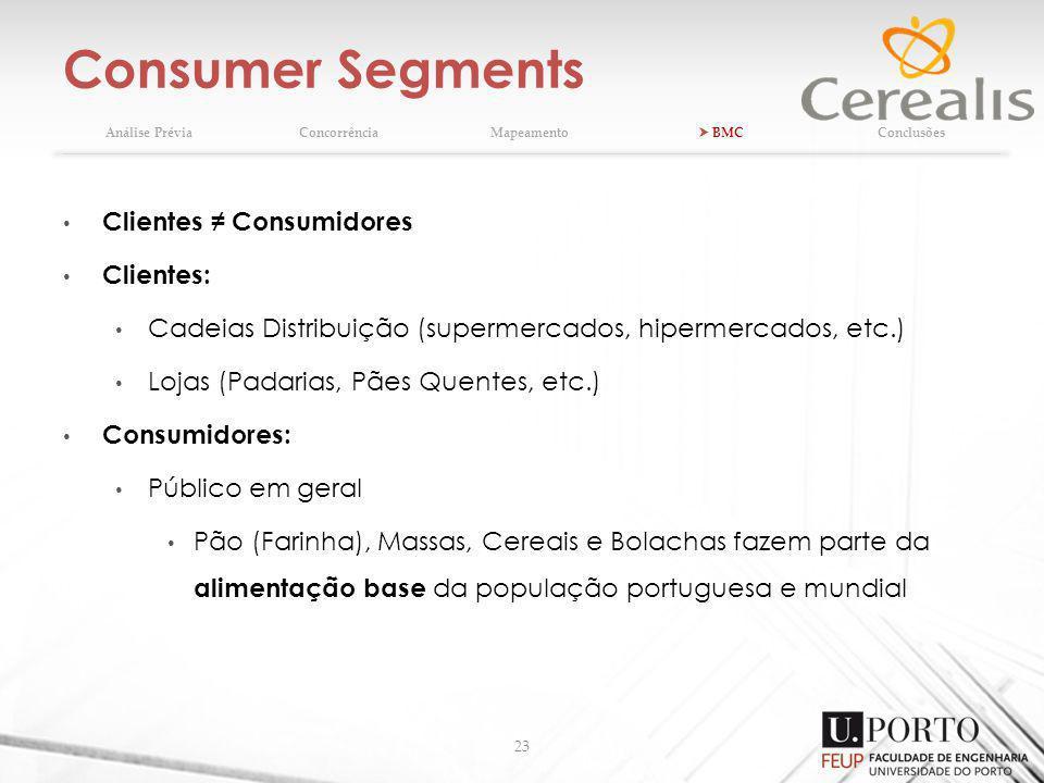 Consumer Segments 23 Clientes Consumidores Clientes: Cadeias Distribuição (supermercados, hipermercados, etc.) Lojas (Padarias, Pães Quentes, etc.) Co