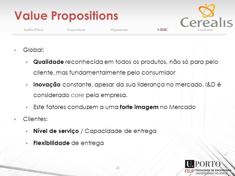 Value Propositions 24 Global: Qualidade reconhecida em todos os produtos, não só para pelo cliente, mas fundamentalmente pelo consumidor Inovação cons