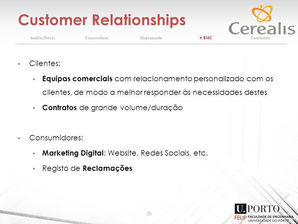 Customer Relationships 26 Clientes: Equipas comerciais com relacionamento personalizado com os clientes, de modo a melhor responder às necessidades de