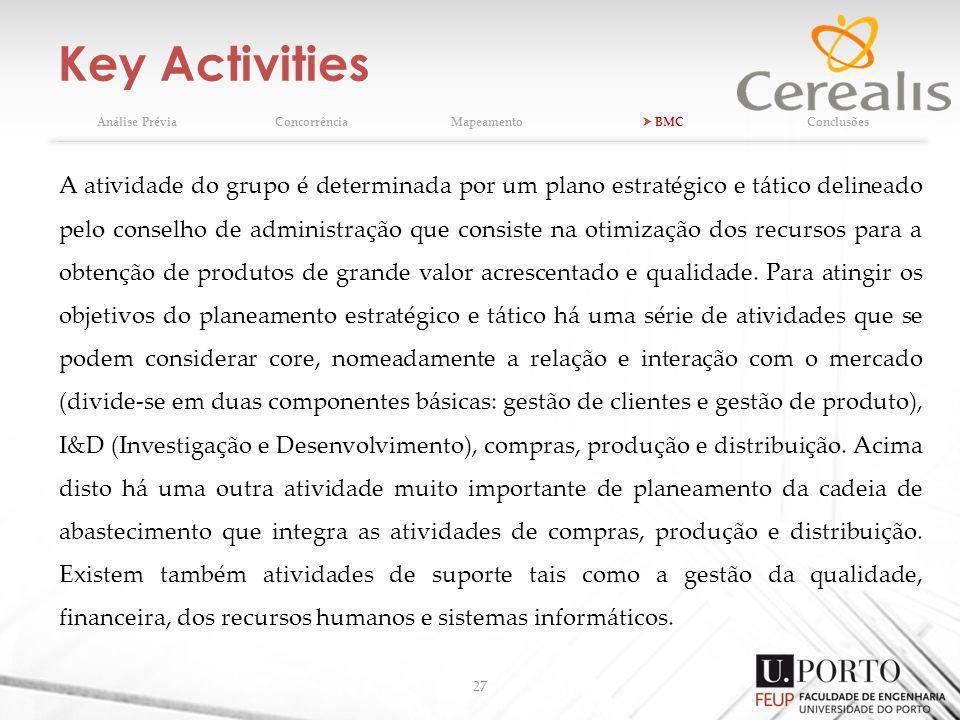 Key Activities 27 Análise PréviaConcorrênciaMapeamento BMCConclusões A atividade do grupo é determinada por um plano estratégico e tático delineado pelo conselho de administração que consiste na otimização dos recursos para a obtenção de produtos de grande valor acrescentado e qualidade.