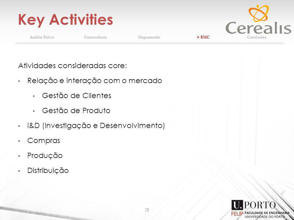 Key Activities 28 Análise PréviaConcorrênciaMapeamento BMCConclusões Atividades consideradas core: Relação e interação com o mercado Gestão de Clientes Gestão de Produto I&D (Investigação e Desenvolvimento) Compras Produção Distribuição