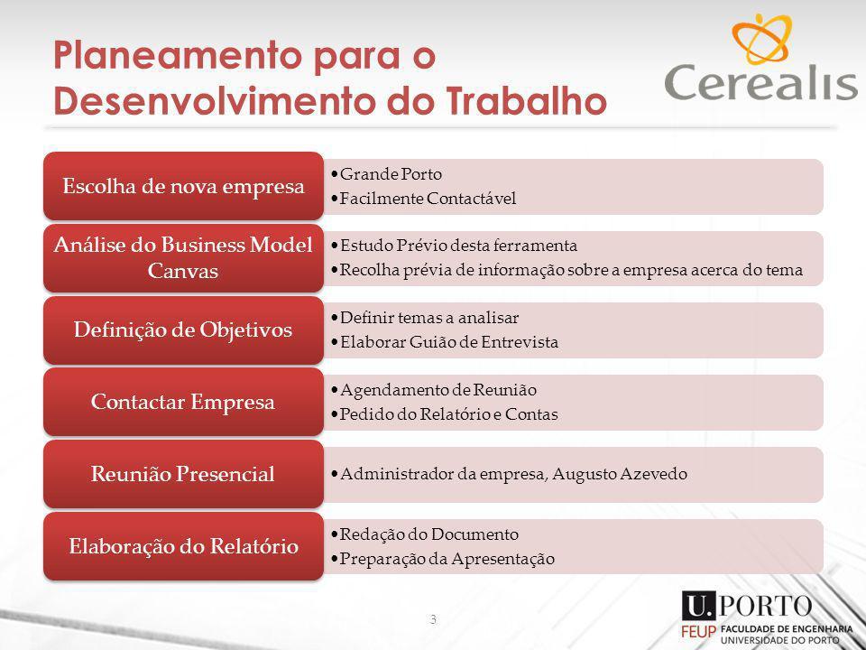 Planeamento para o Desenvolvimento do Trabalho 3 Grande Porto Facilmente Contactável Escolha de nova empresa Estudo Prévio desta ferramenta Recolha pr