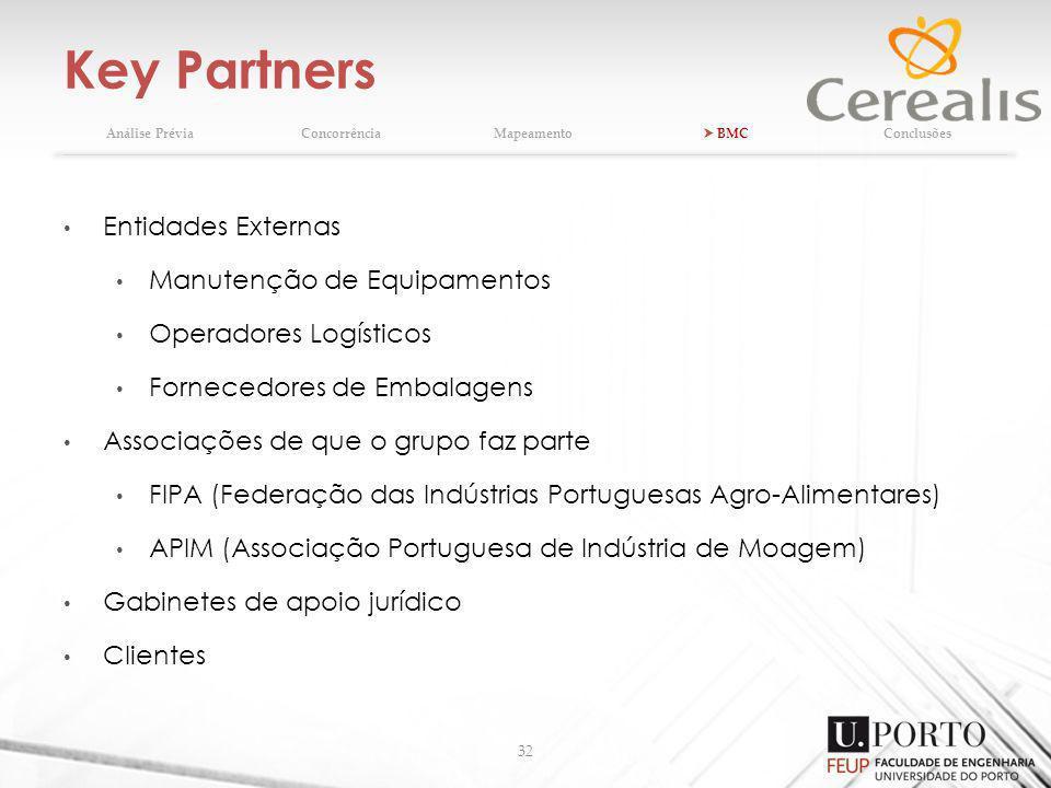Key Partners 32 Análise PréviaConcorrênciaMapeamento BMCConclusões Entidades Externas Manutenção de Equipamentos Operadores Logísticos Fornecedores de Embalagens Associações de que o grupo faz parte FIPA (Federação das Indústrias Portuguesas Agro-Alimentares) APIM (Associação Portuguesa de Indústria de Moagem) Gabinetes de apoio jurídico Clientes