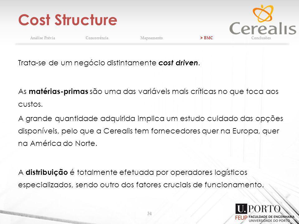 Cost Structure 34 Trata-se de um negócio distintamente cost driven. As matérias-primas são uma das variáveis mais críticas no que toca aos custos. A g