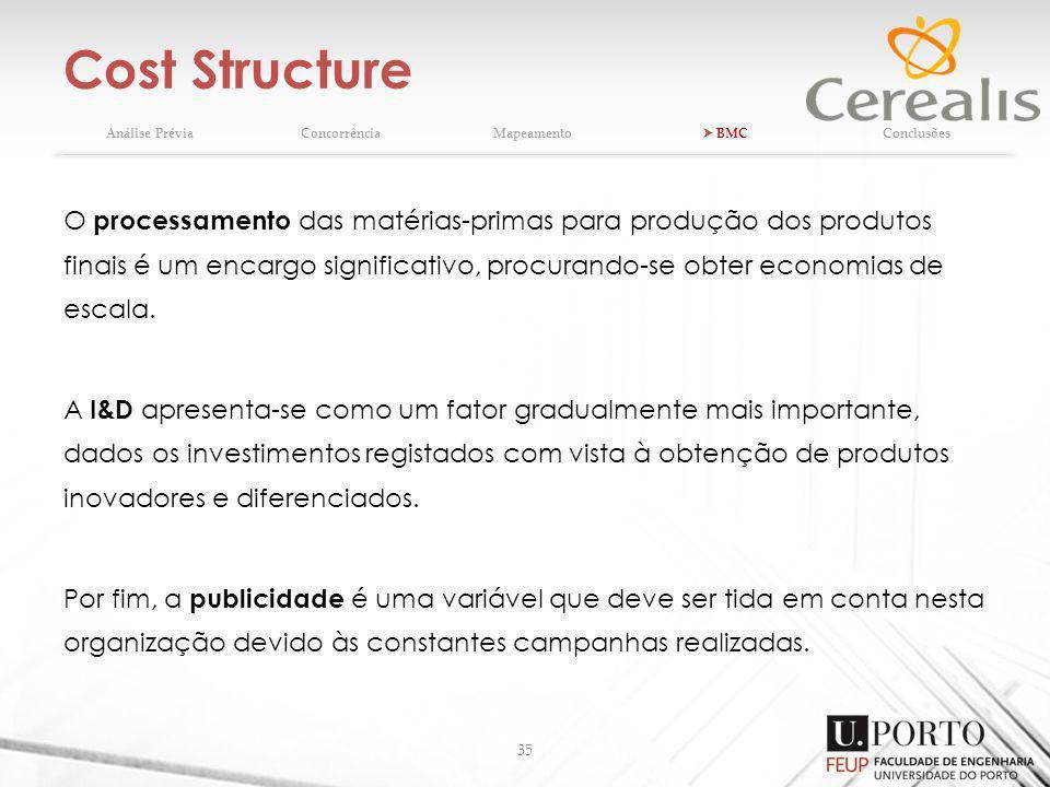 Cost Structure 35 O processamento das matérias-primas para produção dos produtos finais é um encargo significativo, procurando-se obter economias de e