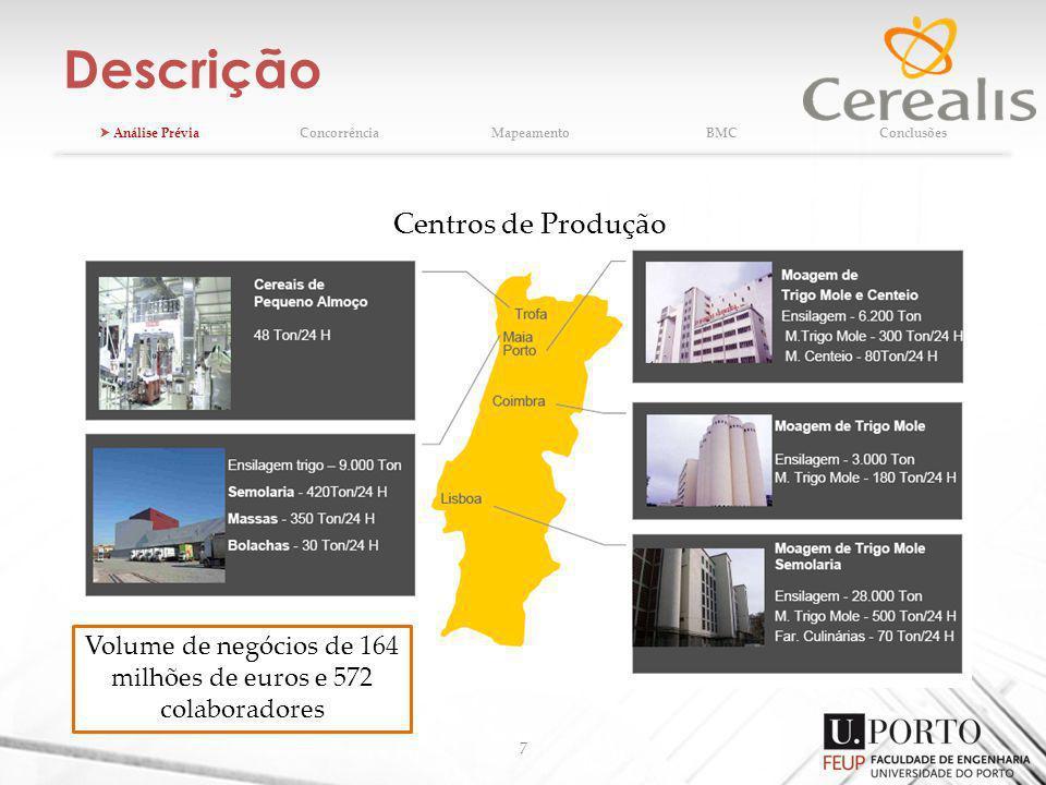 Descrição 7 Análise PréviaConcorrênciaMapeamentoBMCConclusões Volume de negócios de 164 milhões de euros e 572 colaboradores Centros de Produção