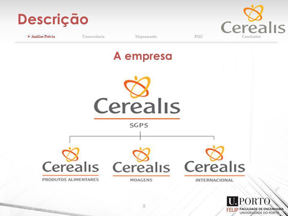 Cadeia Produtiva - Cereais 19 Análise PréviaConcorrência MapeamentoBMCConclusões