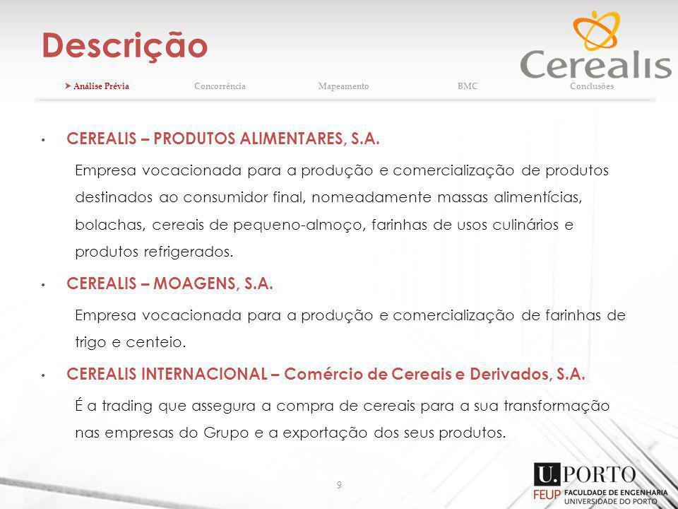 Descrição 9 Análise PréviaConcorrênciaMapeamentoBMCConclusões CEREALIS – PRODUTOS ALIMENTARES, S.A. Empresa vocacionada para a produção e comercializa